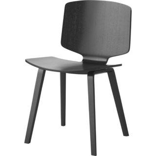 Trpezarijski stolice